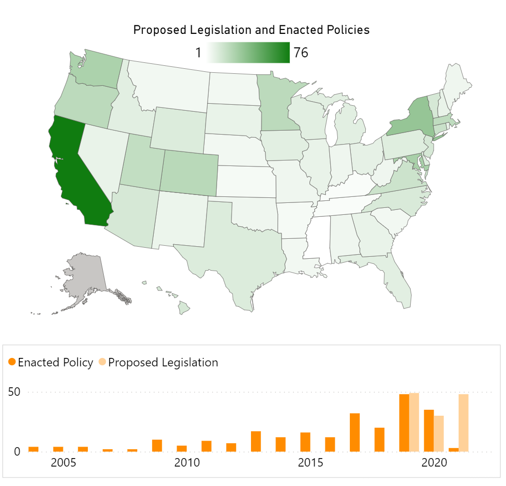 States Target Equitable Access, Ride Sharing, and Medium- and Heavy-Duty Vehicles